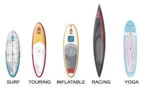 how to choose stand up paddleboard