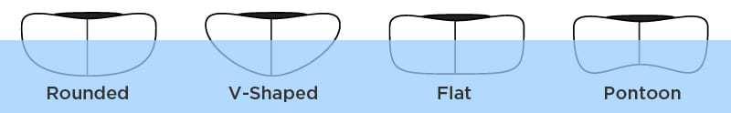 kayak hull design