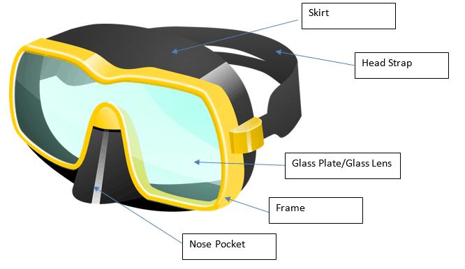 details of a snorkel