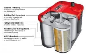 Absorbed Glass Mats batteries